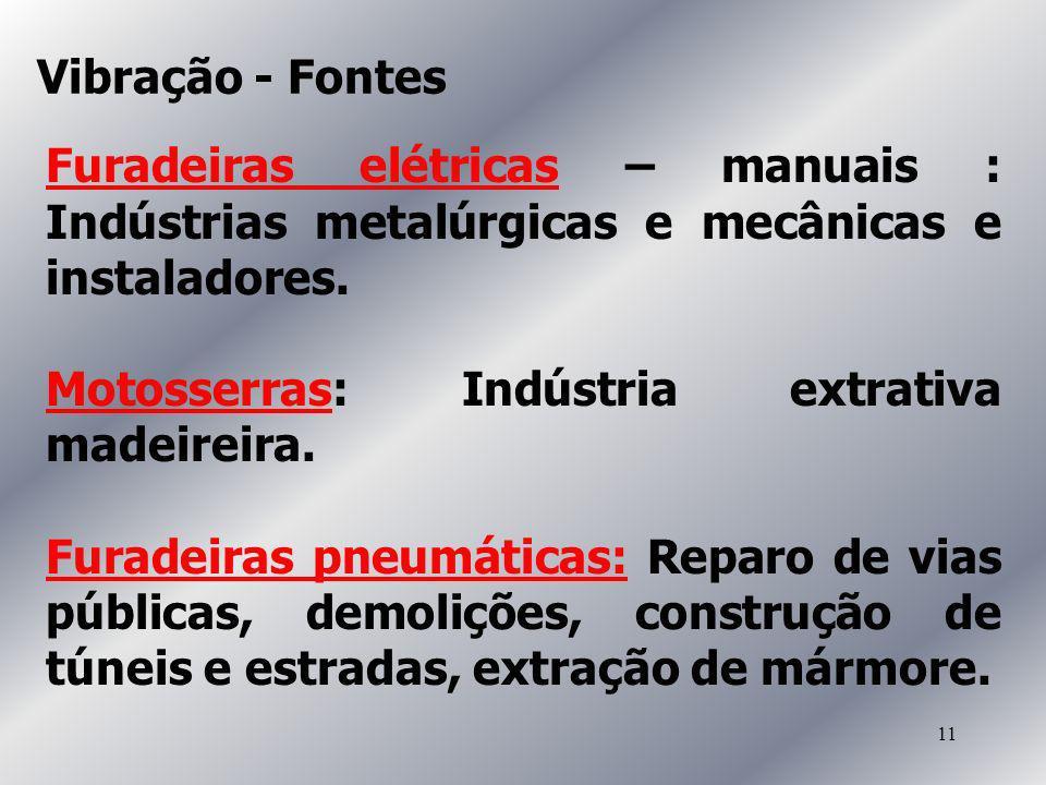 Vibração - Fontes Furadeiras elétricas – manuais : Indústrias metalúrgicas e mecânicas e instaladores.