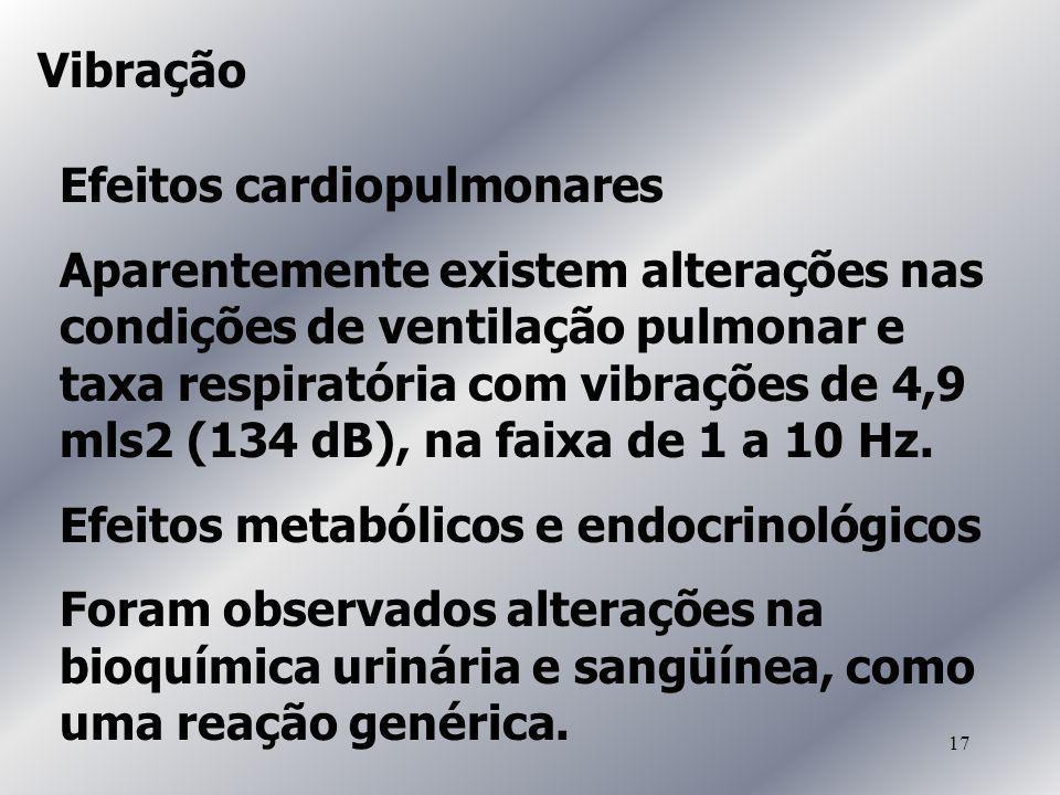 VibraçãoEfeitos cardiopulmonares.