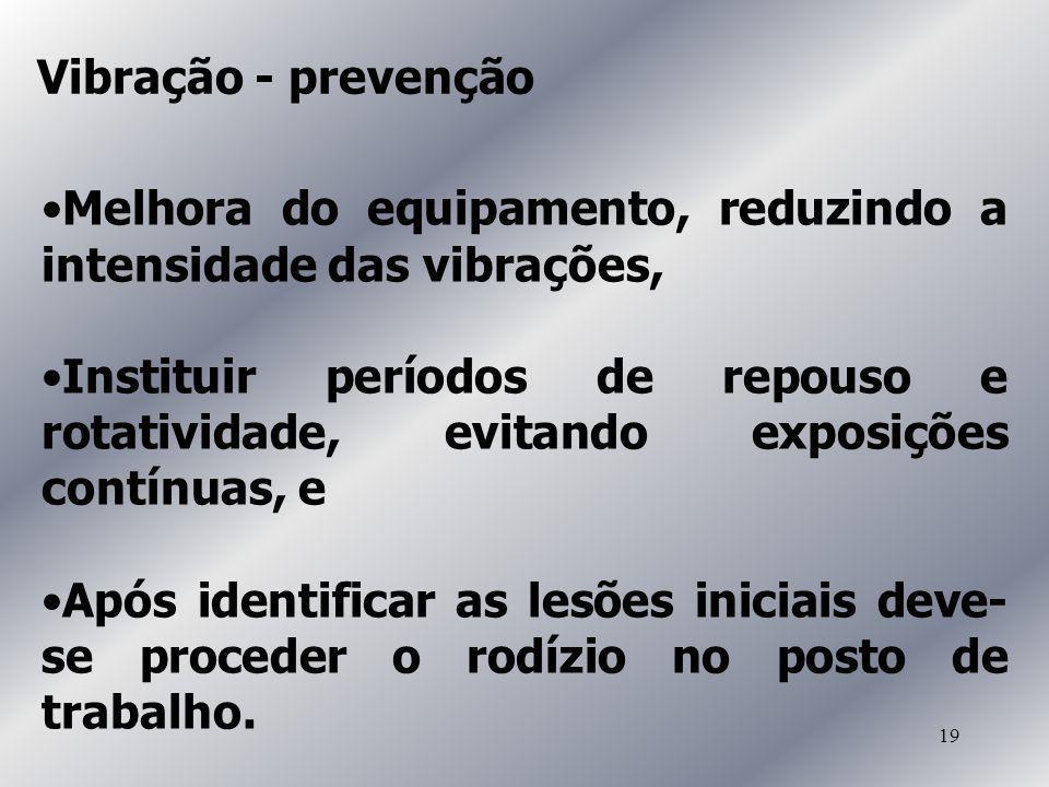 Vibração - prevençãoMelhora do equipamento, reduzindo a intensidade das vibrações,