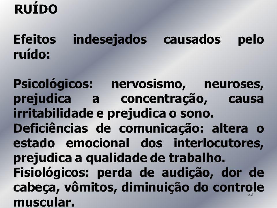 RUÍDOEfeitos indesejados causados pelo ruído: Psicológicos: nervosismo, neuroses, prejudica a concentração, causa irritabilidade e prejudica o sono.