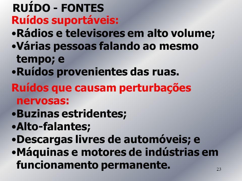 RUÍDO - FONTES Ruídos suportáveis: Rádios e televisores em alto volume; Várias pessoas falando ao mesmo tempo; e.
