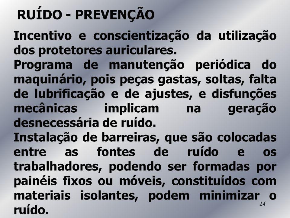 RUÍDO - PREVENÇÃO Incentivo e conscientização da utilização dos protetores auriculares.