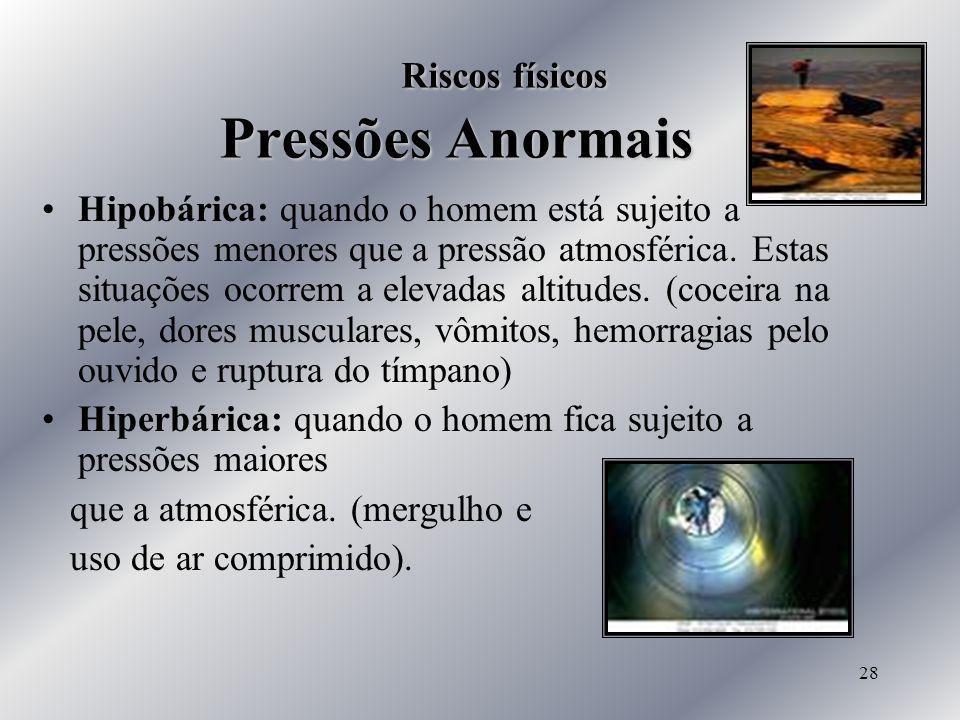 Riscos físicos Pressões Anormais
