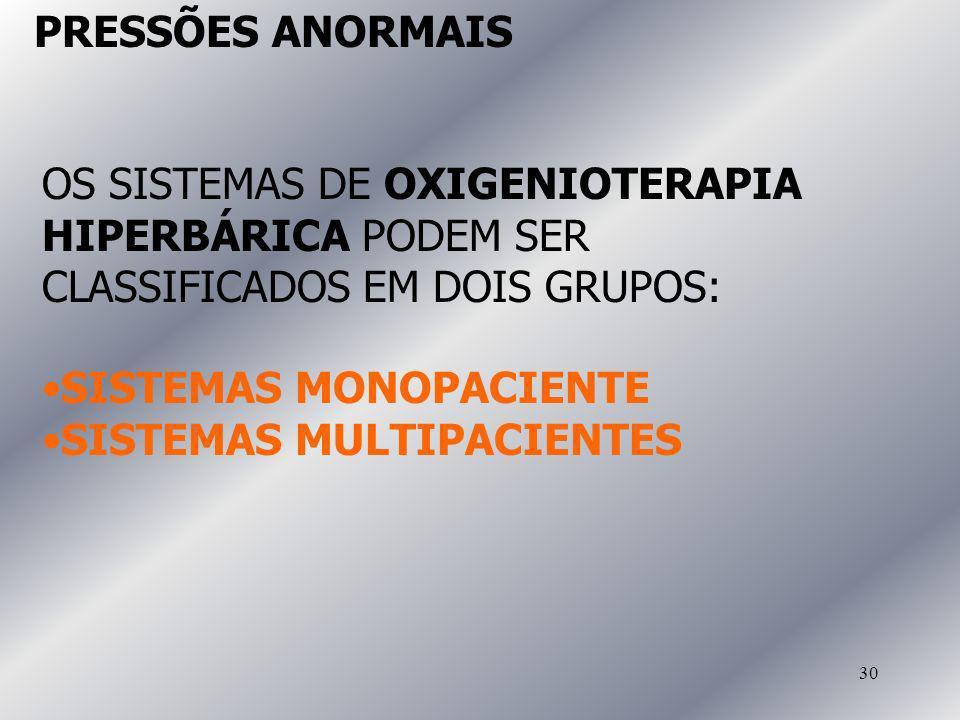 PRESSÕES ANORMAISOS SISTEMAS DE OXIGENIOTERAPIA HIPERBÁRICA PODEM SER CLASSIFICADOS EM DOIS GRUPOS: