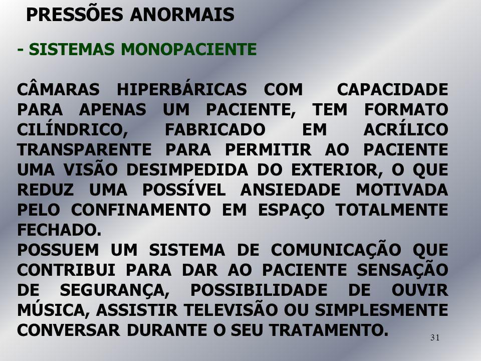 PRESSÕES ANORMAIS - SISTEMAS MONOPACIENTE