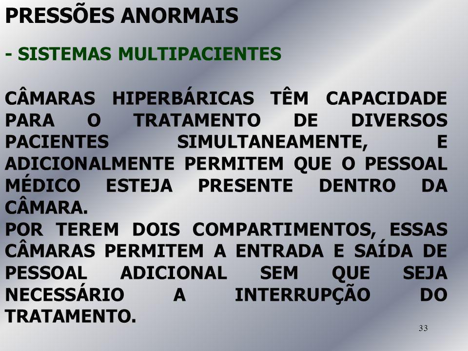 PRESSÕES ANORMAIS - SISTEMAS MULTIPACIENTES