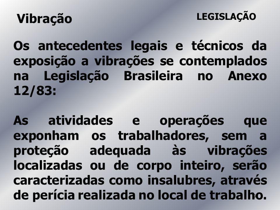 VibraçãoLEGISLAÇÃO. Os antecedentes legais e técnicos da exposição a vibrações se contemplados na Legislação Brasileira no Anexo 12/83: