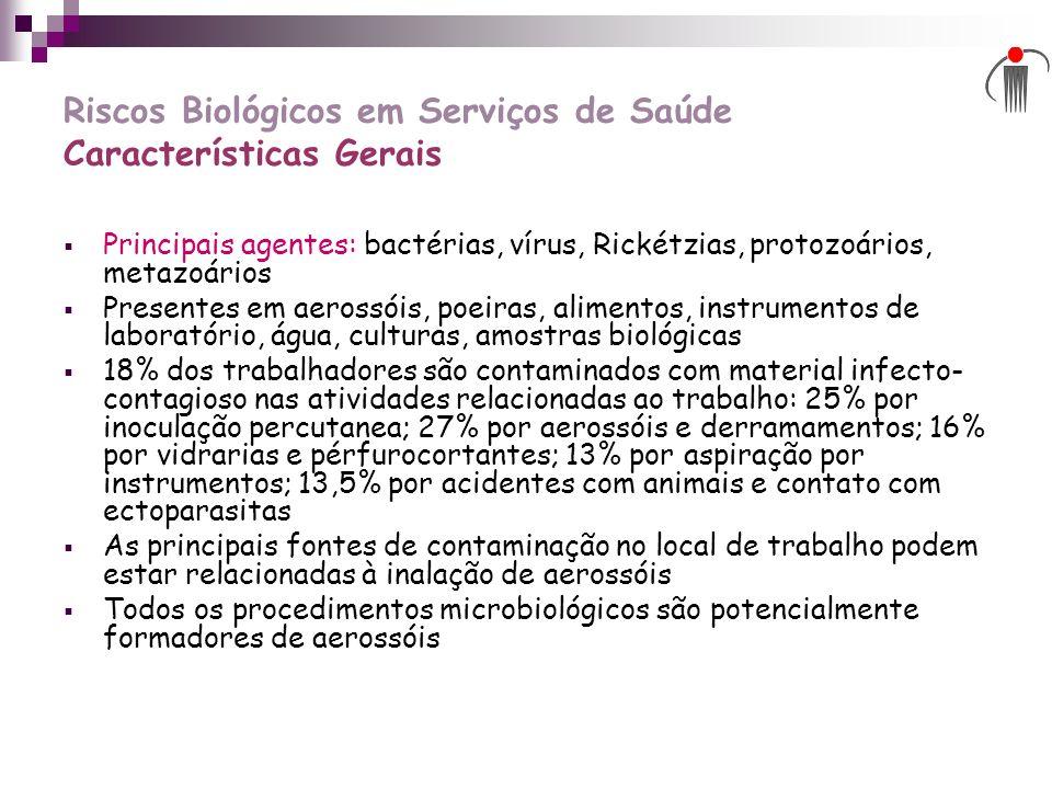 Riscos Biológicos em Serviços de Saúde Características Gerais