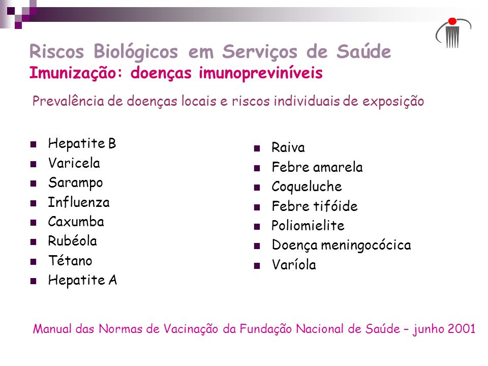 Riscos Biológicos em Serviços de Saúde Imunização: doenças imunopreviníveis