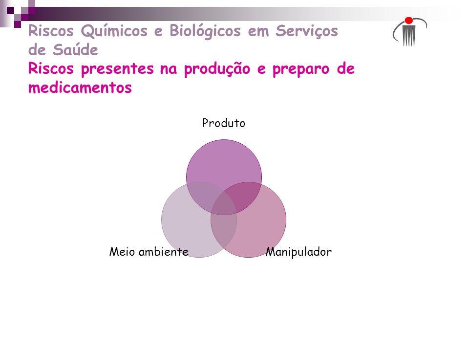 Riscos Químicos e Biológicos em Serviços de Saúde Riscos presentes na produção e preparo de medicamentos