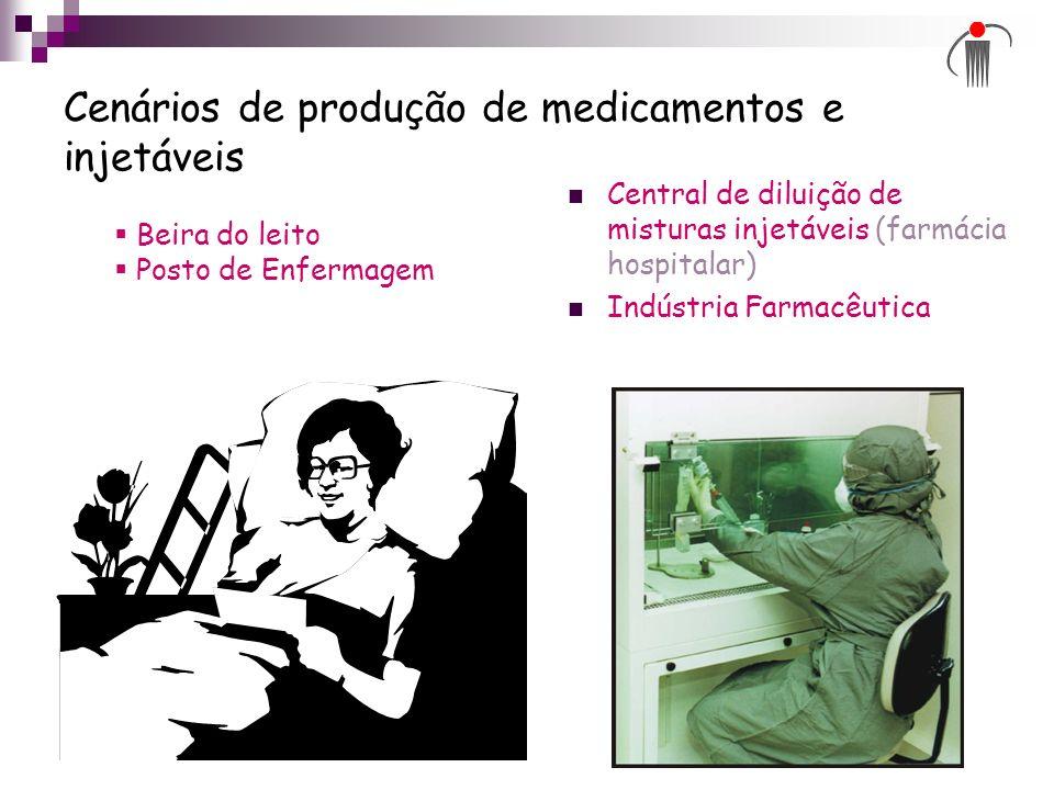 Cenários de produção de medicamentos e injetáveis