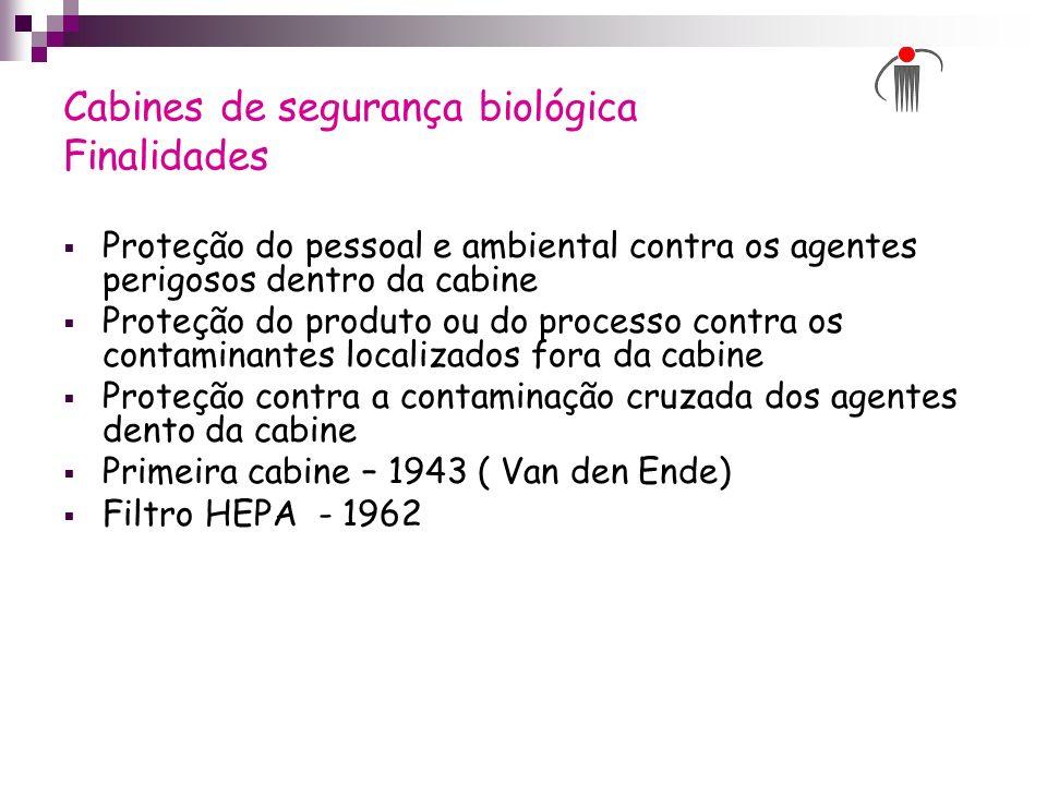 Cabines de segurança biológica Finalidades