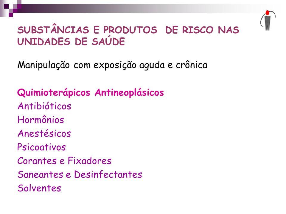 SUBSTÂNCIAS E PRODUTOS DE RISCO NAS UNIDADES DE SAÚDE