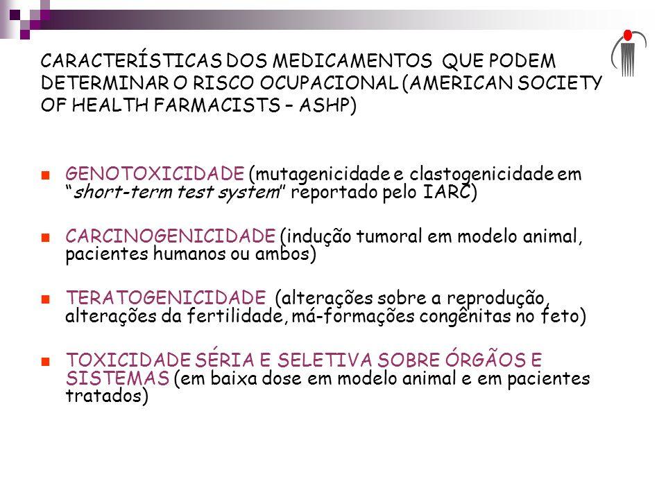 CARACTERÍSTICAS DOS MEDICAMENTOS QUE PODEM DETERMINAR O RISCO OCUPACIONAL (AMERICAN SOCIETY OF HEALTH FARMACISTS – ASHP)