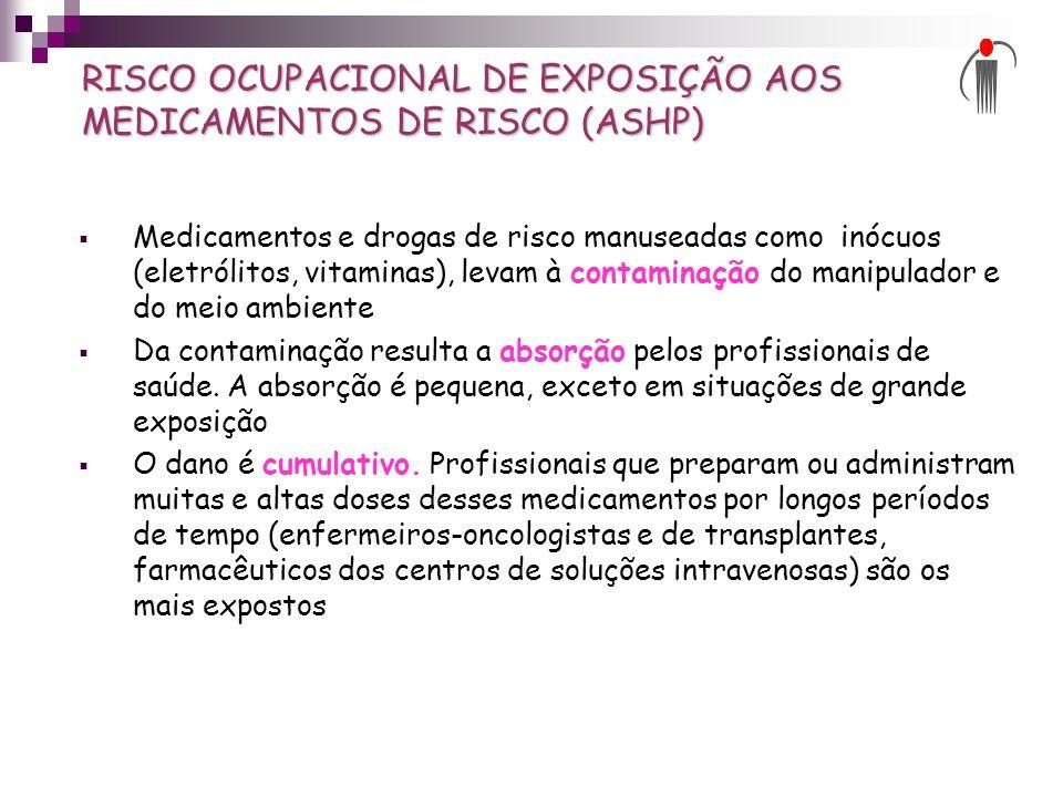 RISCO OCUPACIONAL DE EXPOSIÇÃO AOS MEDICAMENTOS DE RISCO (ASHP)