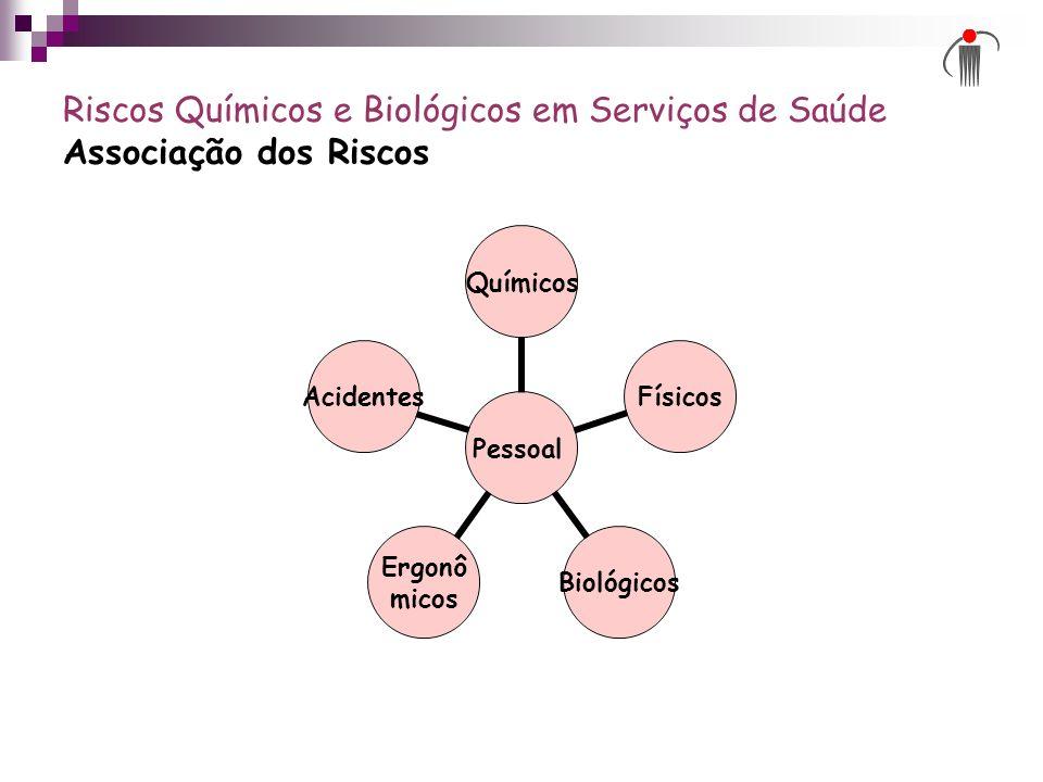 Riscos Químicos e Biológicos em Serviços de Saúde Associação dos Riscos