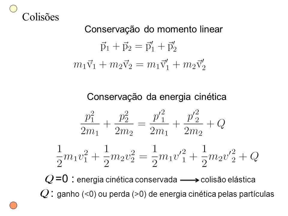 Q =0 : energia cinética conservada colisão elástica