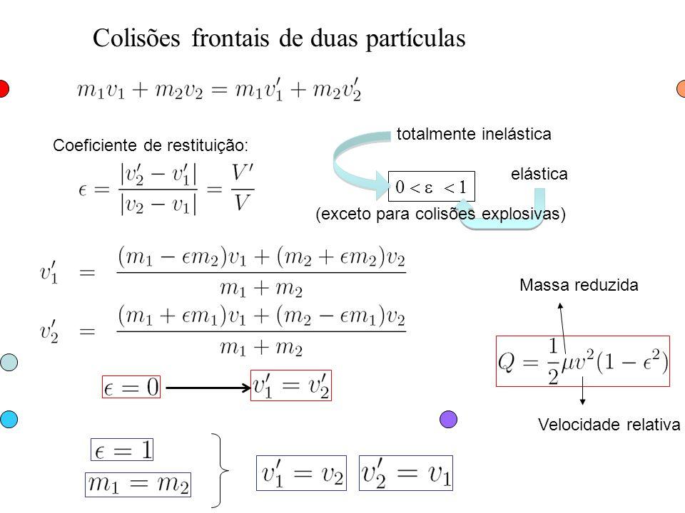 Colisões frontais de duas partículas