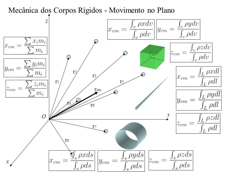 Mecânica dos Corpos Rígidos - Movimento no Plano