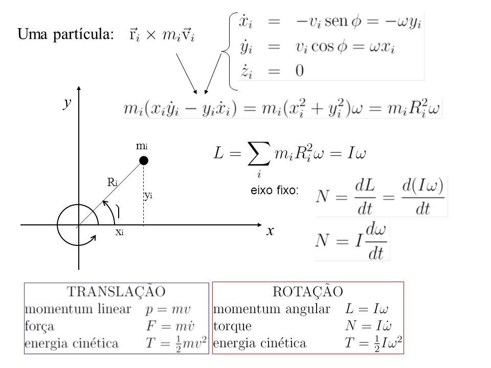 Uma partícula: y mi Ri eixo fixo: yi φ x xi