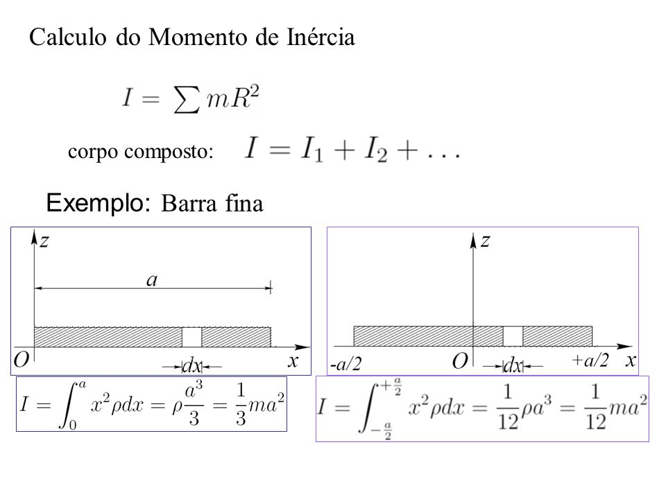 Calculo do Momento de Inércia