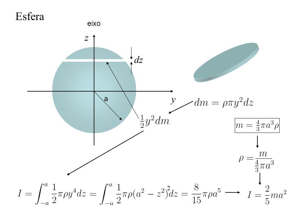 Esfera z eixo dz y a 2