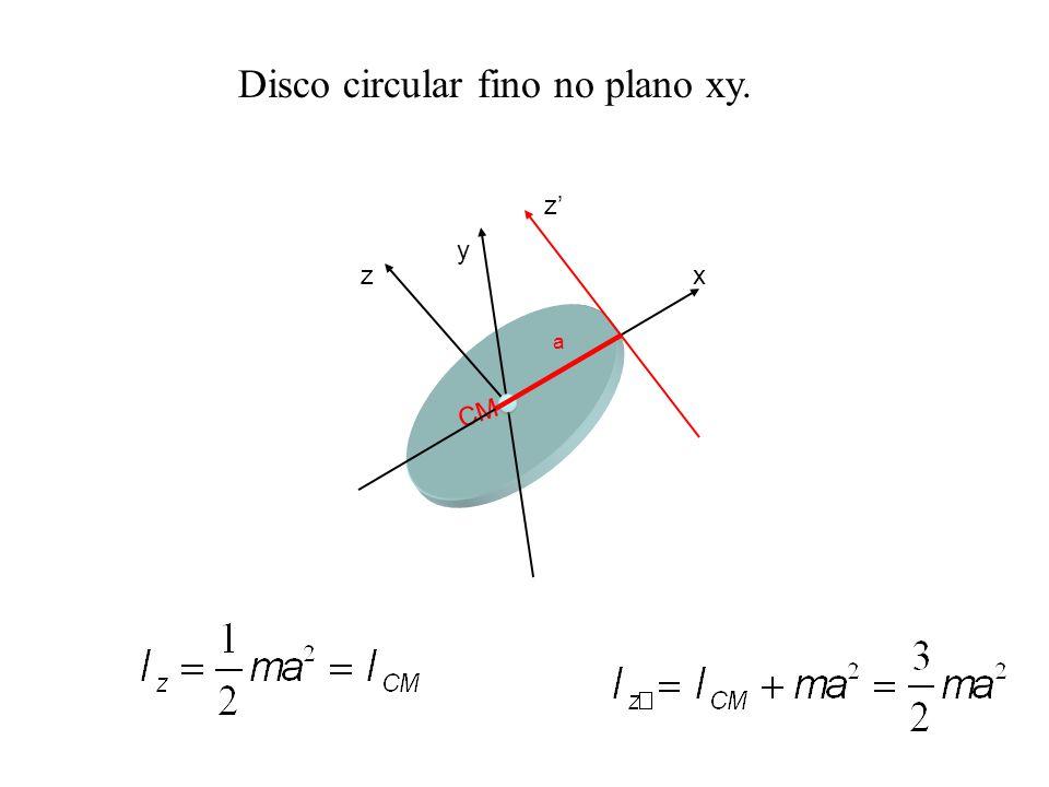 Disco circular fino no plano xy.