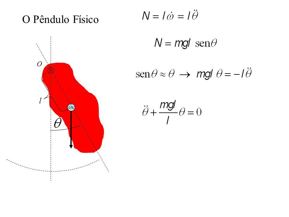 O Pêndulo Físico O l cm