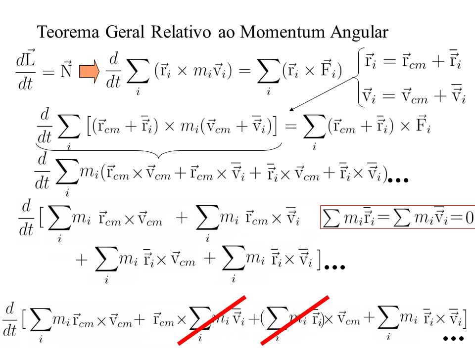 Teorema Geral Relativo ao Momentum Angular