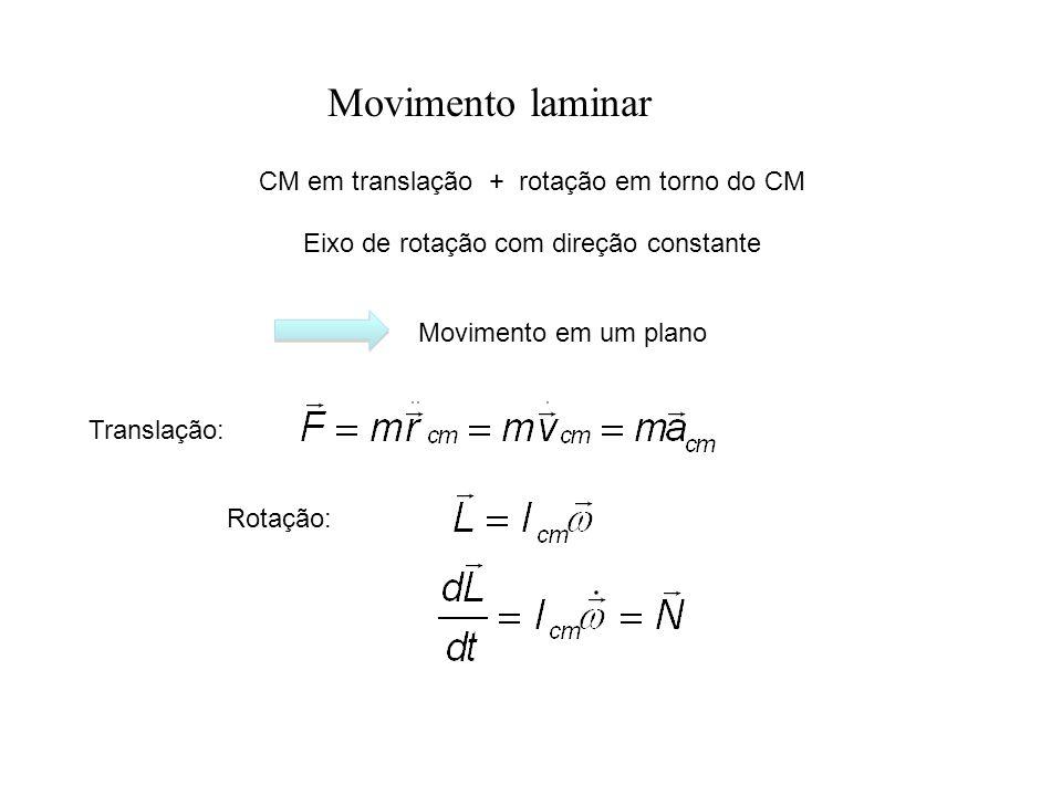Movimento laminar CM em translação + rotação em torno do CM