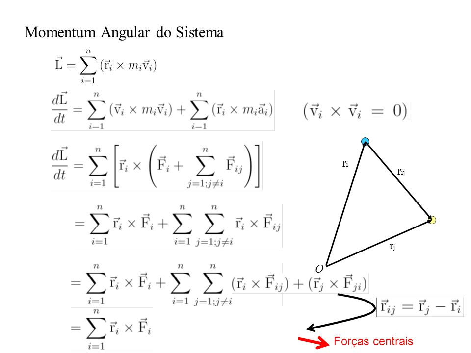 Momentum Angular do Sistema