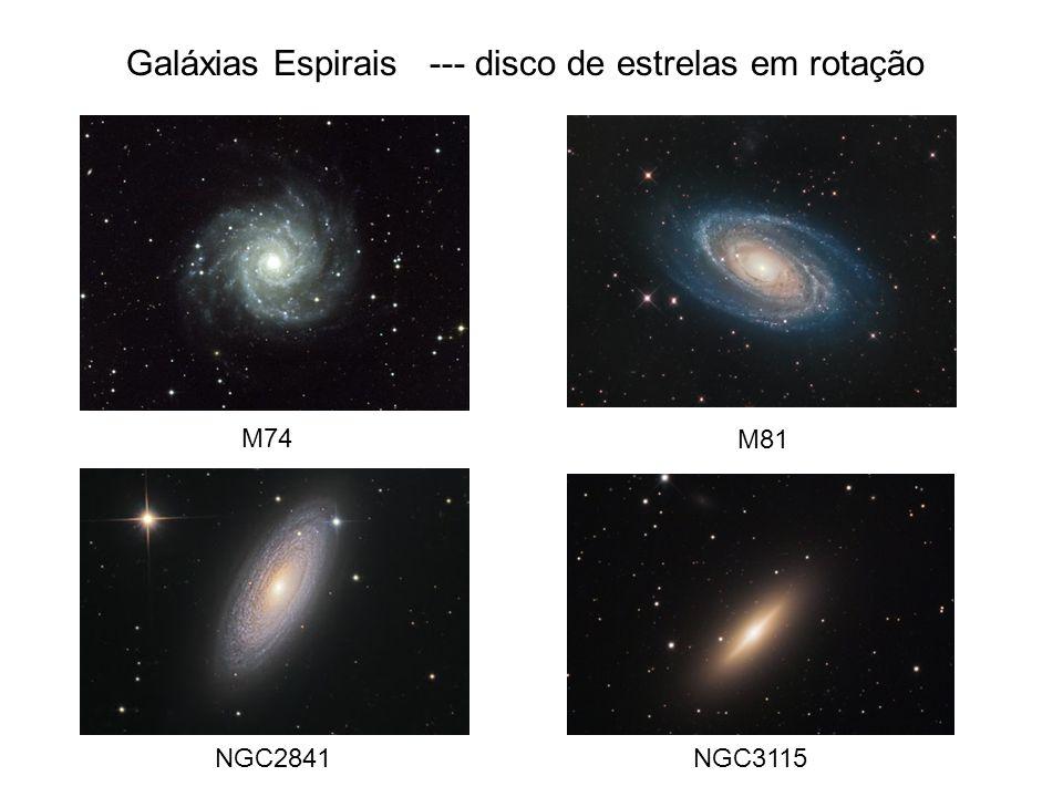 Galáxias Espirais --- disco de estrelas em rotação