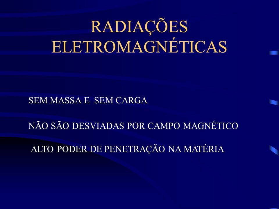 RADIAÇÕES ELETROMAGNÉTICAS