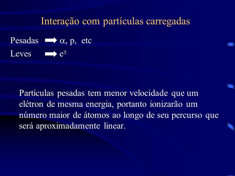 Interação com partículas carregadas