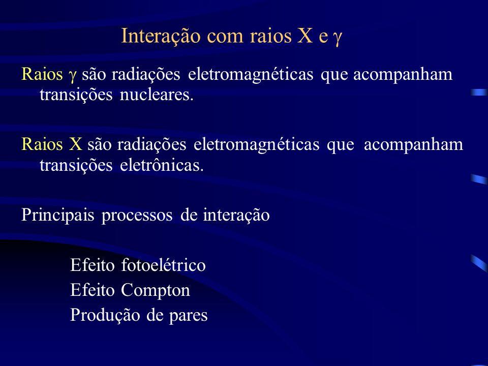 Interação com raios X e g