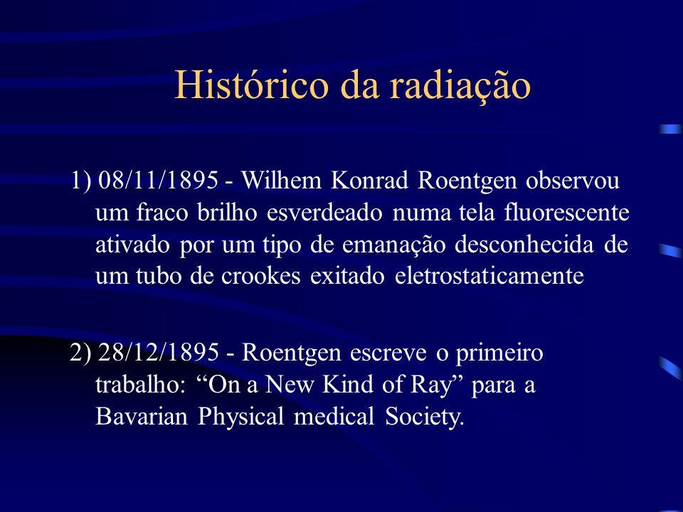 Histórico da radiação