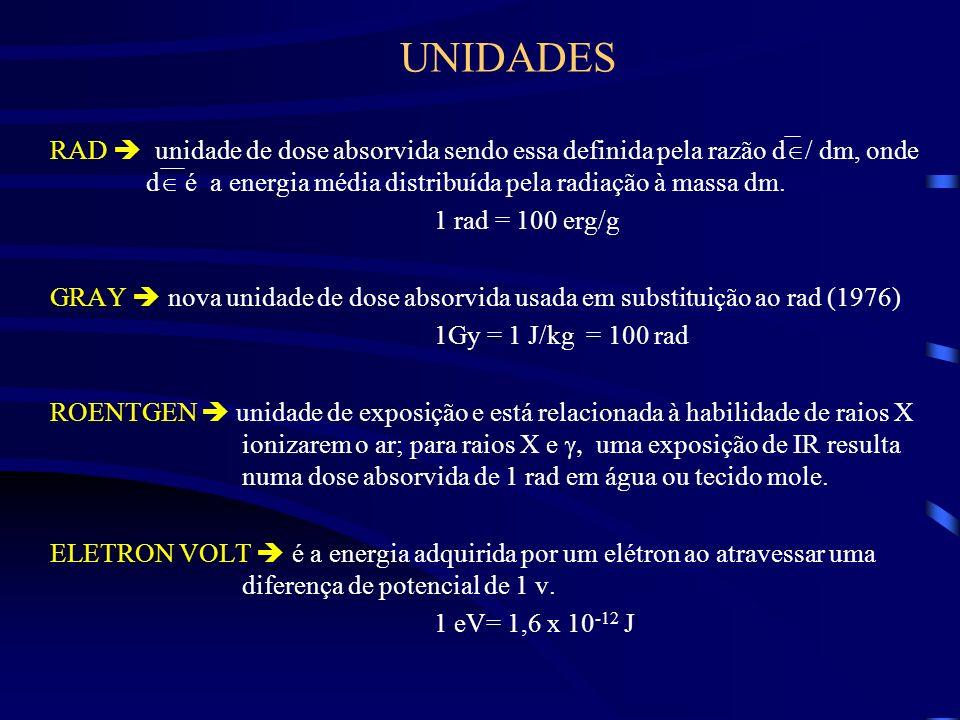 UNIDADES RAD  unidade de dose absorvida sendo essa definida pela razão d/ dm, onde d é a energia média distribuída pela radiação à massa dm.
