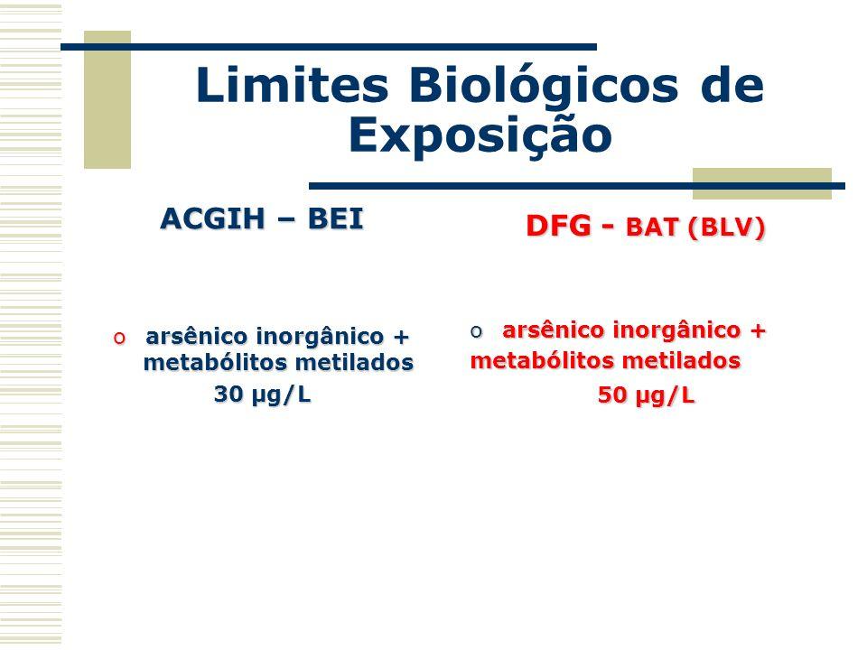 Limites Biológicos de Exposição