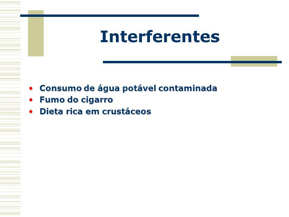 Interferentes Consumo de água potável contaminada Fumo do cigarro