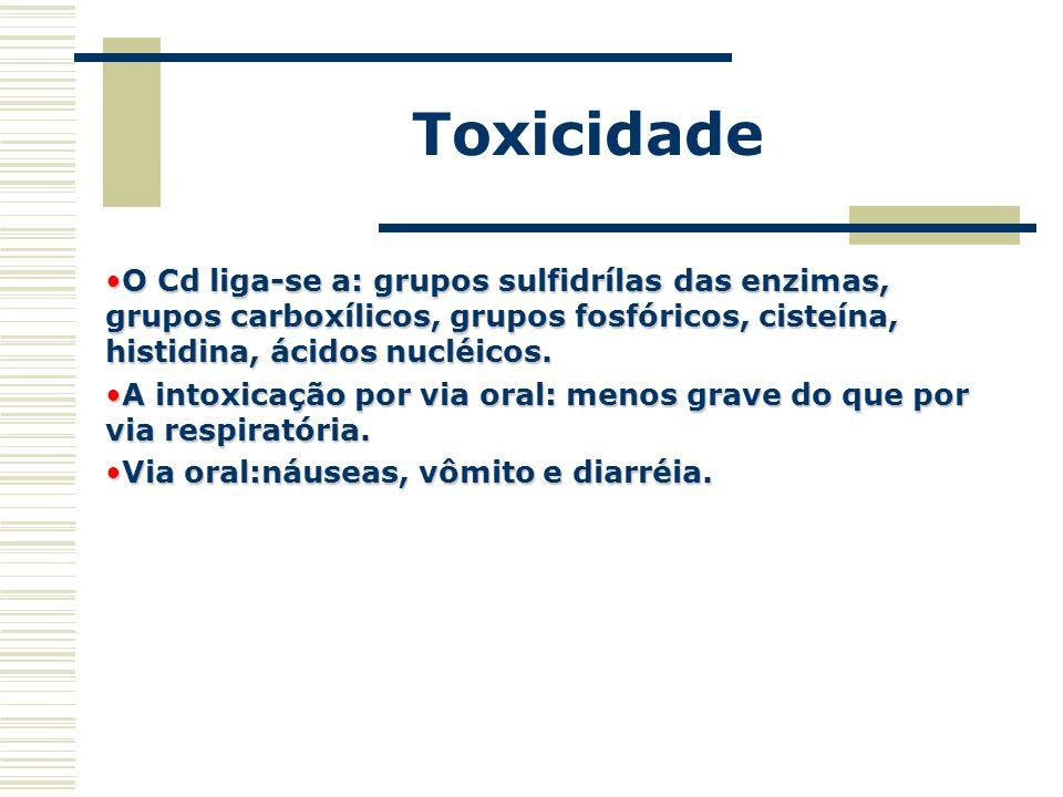 Toxicidade O Cd liga-se a: grupos sulfidrílas das enzimas, grupos carboxílicos, grupos fosfóricos, cisteína, histidina, ácidos nucléicos.