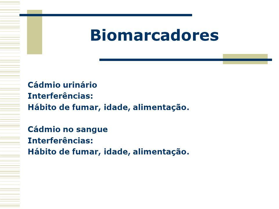Biomarcadores Cádmio urinário Interferências: