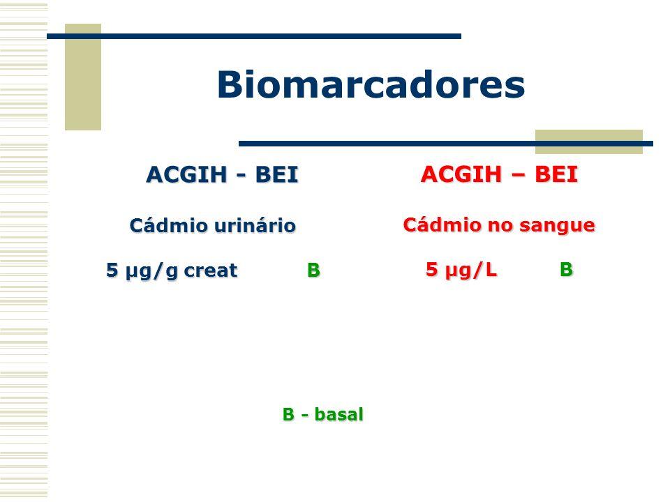 Biomarcadores ACGIH – BEI Cádmio no sangue Cádmio urinário 5 µg/L B