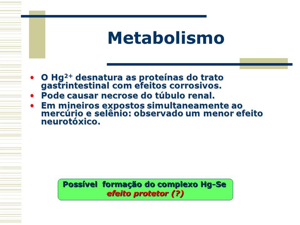 Possível formação do complexo Hg-Se