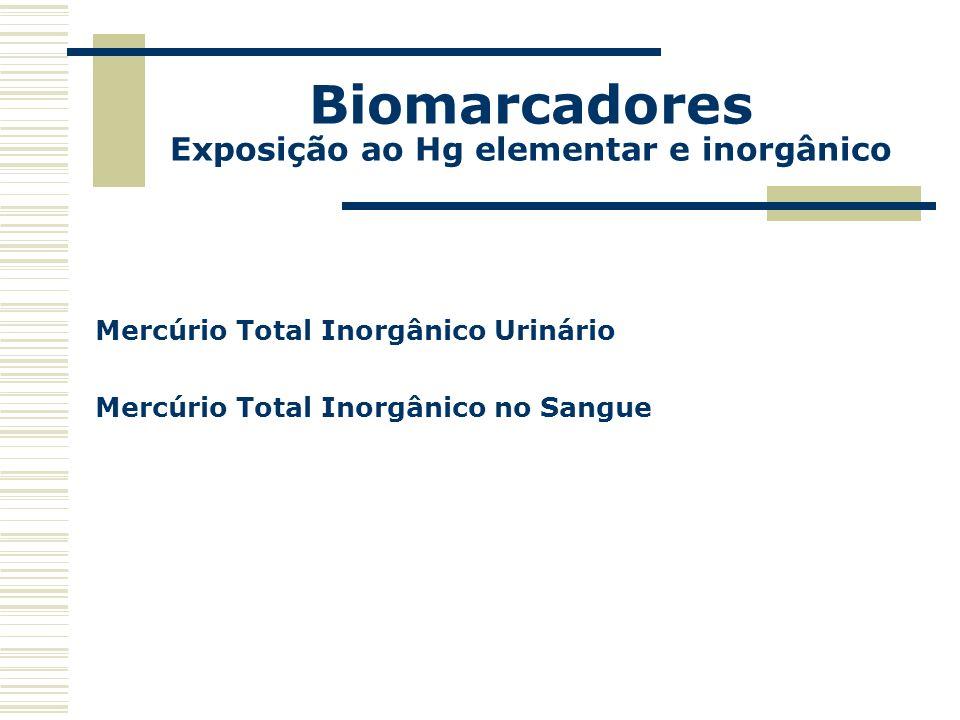 Biomarcadores Exposição ao Hg elementar e inorgânico