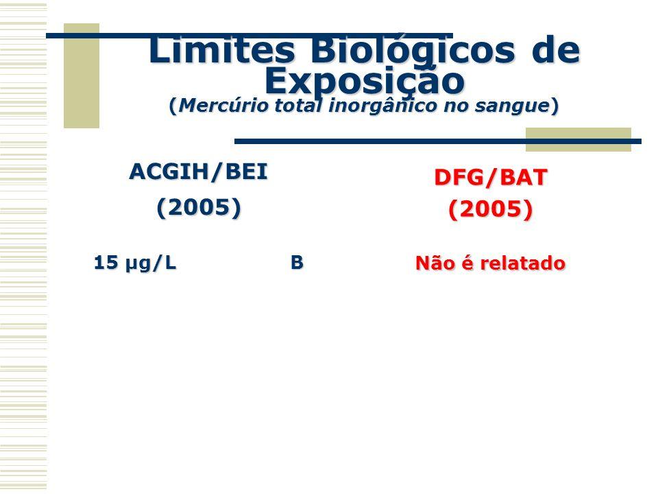 Limites Biológicos de Exposição (Mercúrio total inorgânico no sangue)