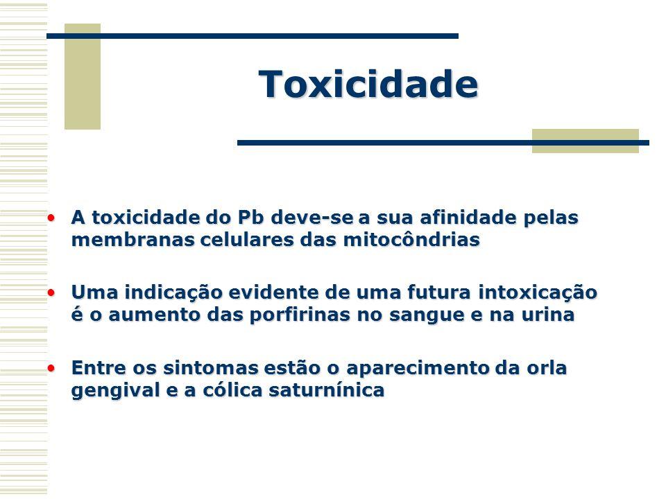 Toxicidade A toxicidade do Pb deve-se a sua afinidade pelas membranas celulares das mitocôndrias.