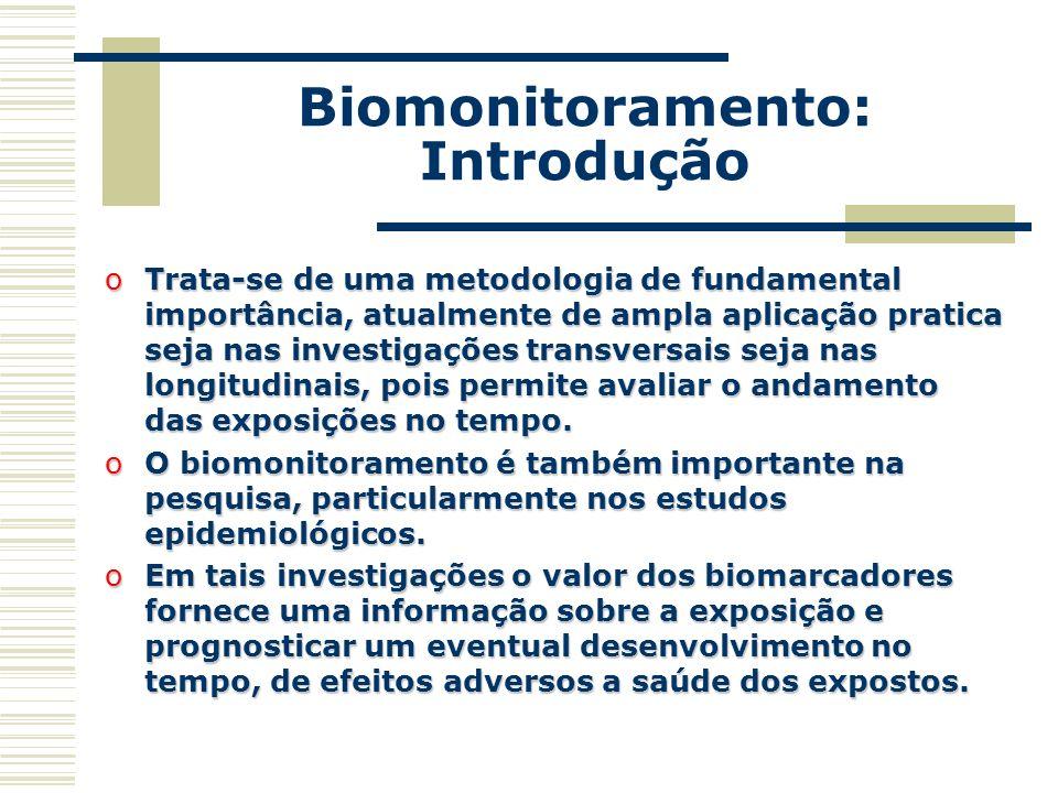 Biomonitoramento: Introdução