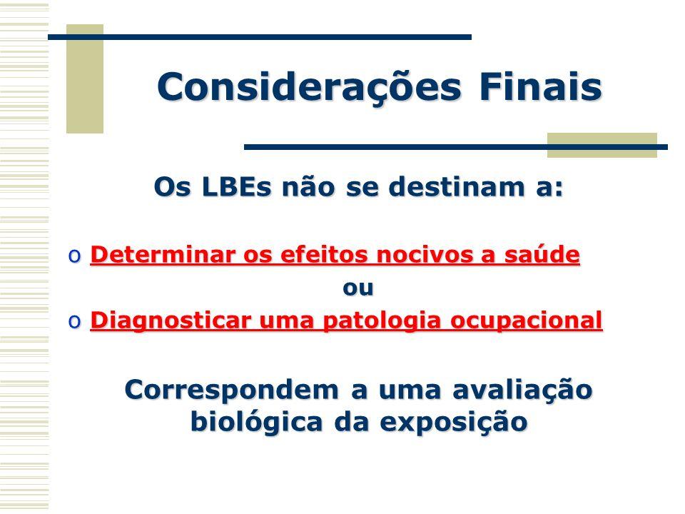 Considerações Finais Os LBEs não se destinam a: