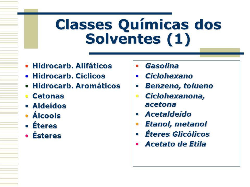 Classes Químicas dos Solventes (1)