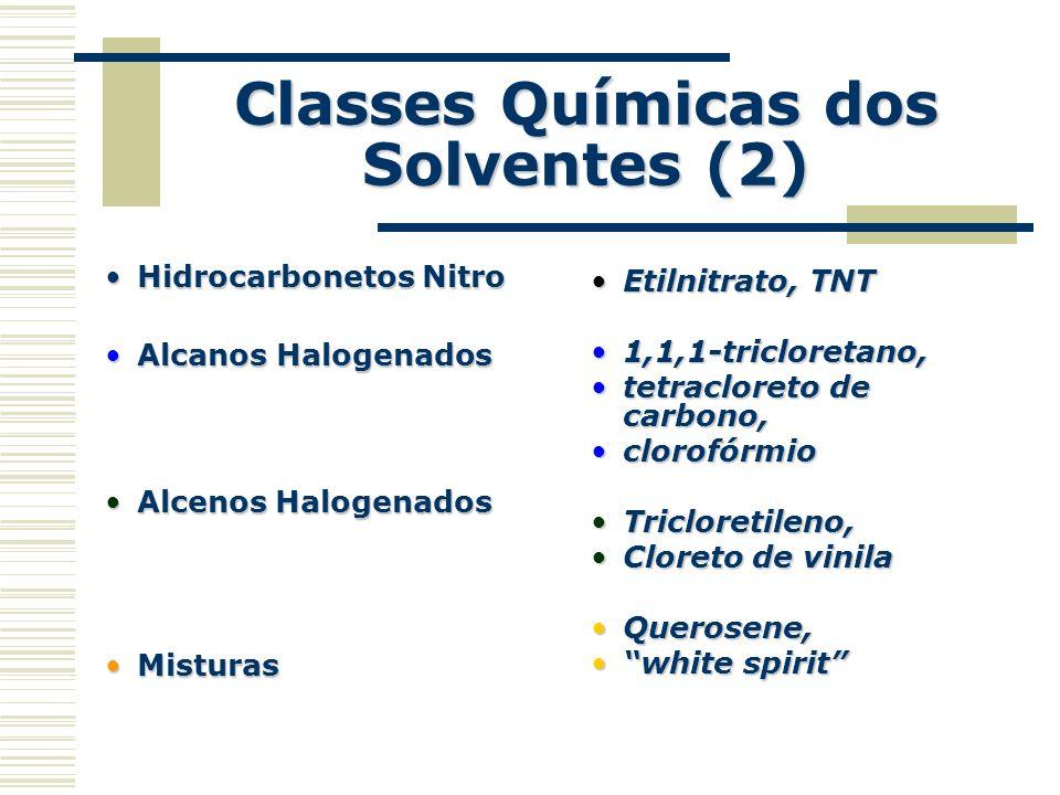Classes Químicas dos Solventes (2)